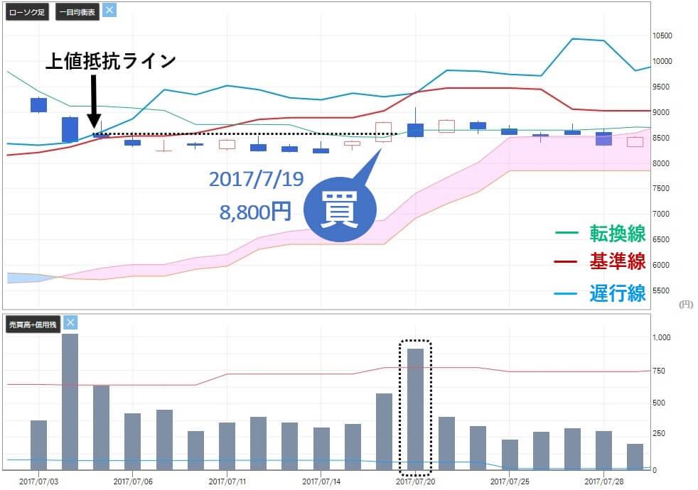 株マイスター 評判 ヤーマン(6630)株価 買い推奨