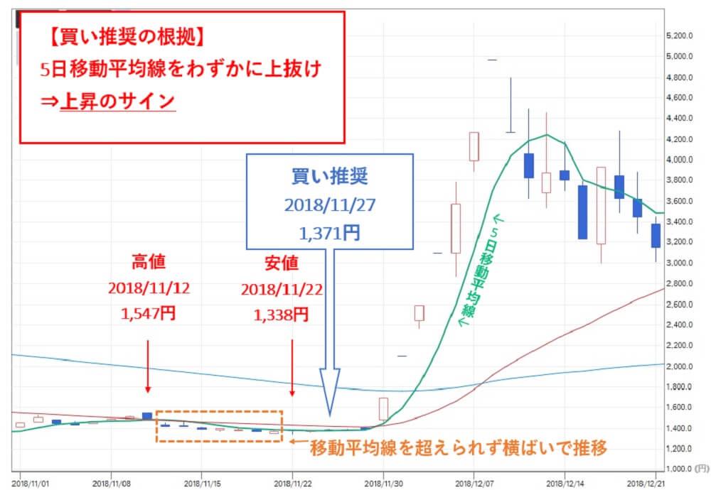 TMJ投資顧問がタカギセイコー(4242)を買い推奨に出した根拠