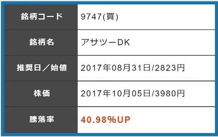 株ONE 株ワン 評判 投資顧問 アサツーDK(9747)