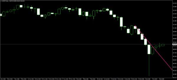 フラッシュクラッシュ 原因 USD/JPY