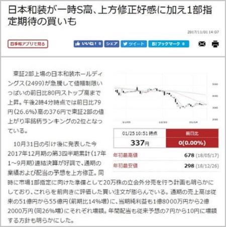 VIP投資顧問 日本和装 ストップ高ニュース