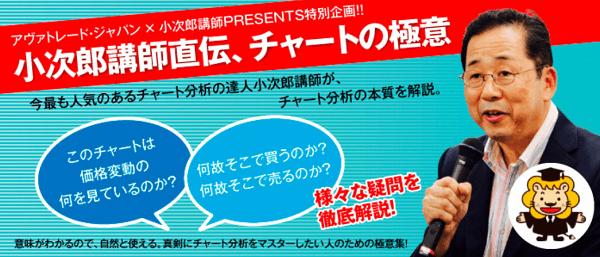 小次郎講師 評判 AVATRADEテクニカル分析講義コラム