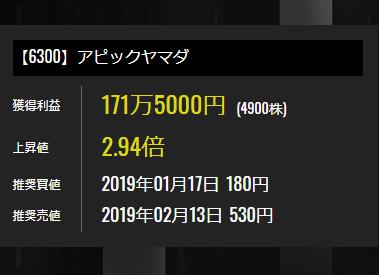 NUMBER 無料 銘柄 アピックヤマダ(6300)