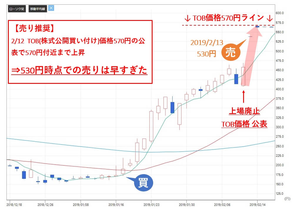 NUMBER 無料 アピックヤマダ(6300)売り推奨 株価