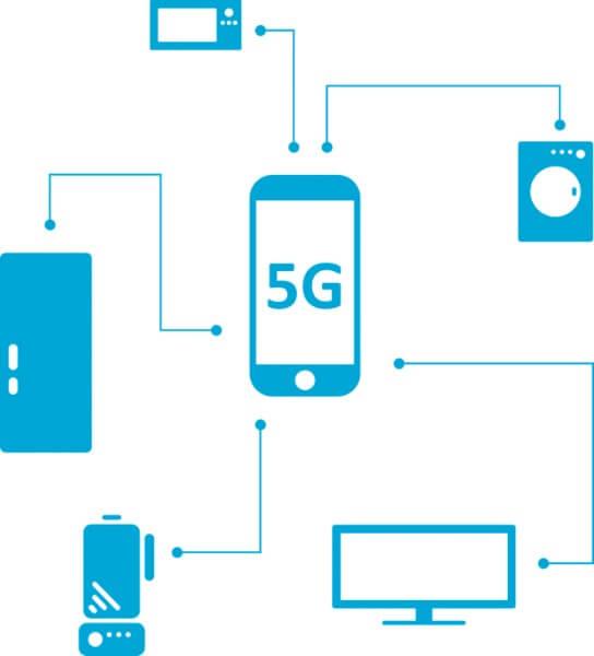 ソフトバンク ARM 買収 smartphone