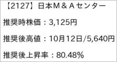 株プロフェット 評判 藤本誠之日本M&Aセンター(2127)
