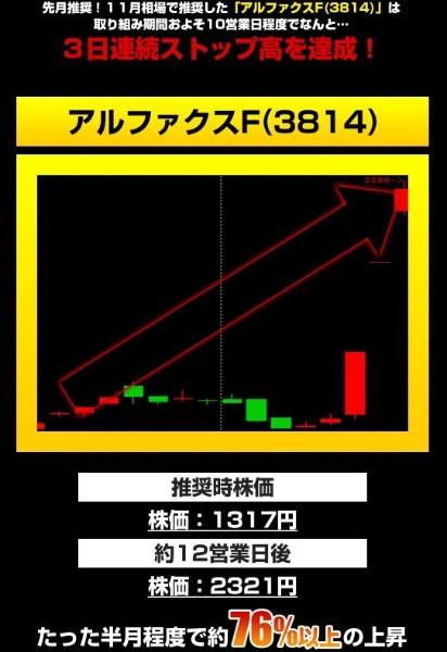 株プロフェット 評判 藤本誠之アルファクスF(3814)