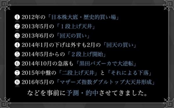 新生ジャパン投資 高山緑生 前池英樹 前池英樹氏的中実績
