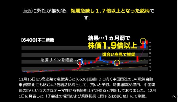 新生ジャパン投資 高山緑生 前池英樹 不二精機(6400)