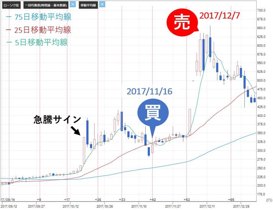 新生ジャパン投資 高山緑生 前池英樹 不二精機(6400)株価1