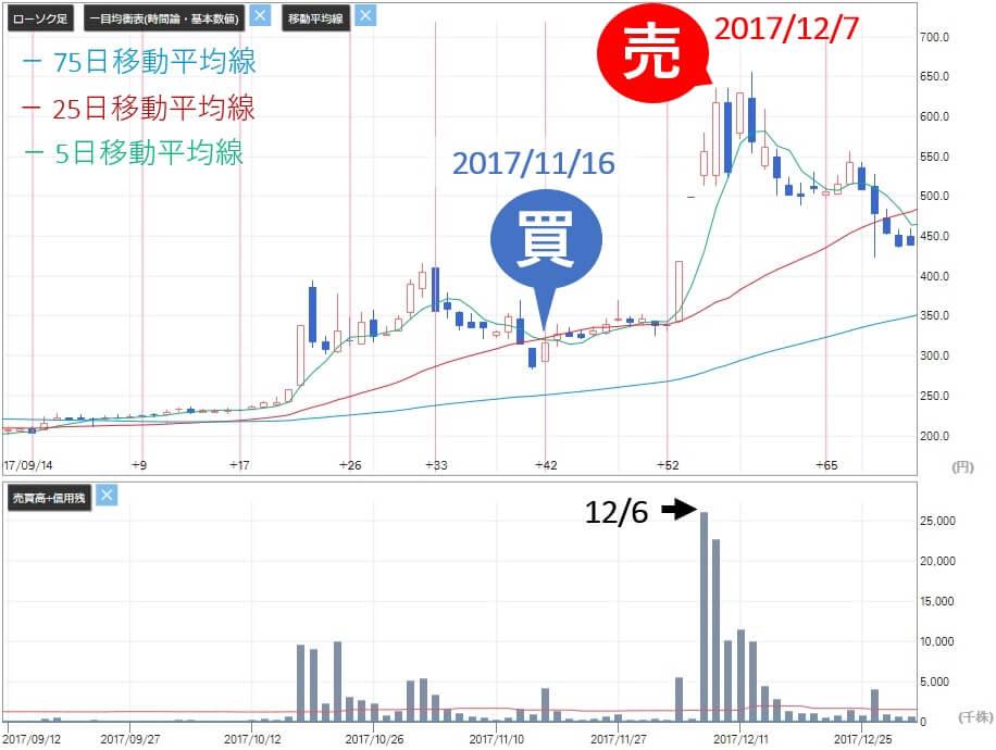 新生ジャパン投資 高山緑生 前池英樹 不二精機(6400)株価2