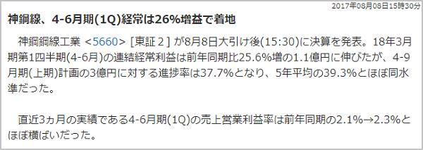 TMJ投資顧問 神鋼鋼線工業(5660) 決算ニュース