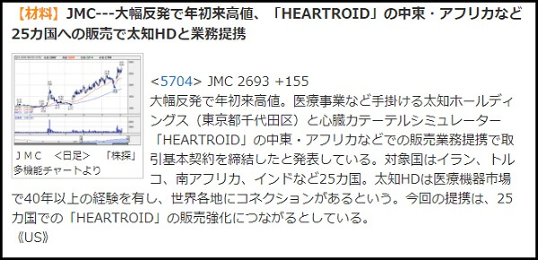TMJ投資顧問 JMC(5704) 太知HDと業務提携