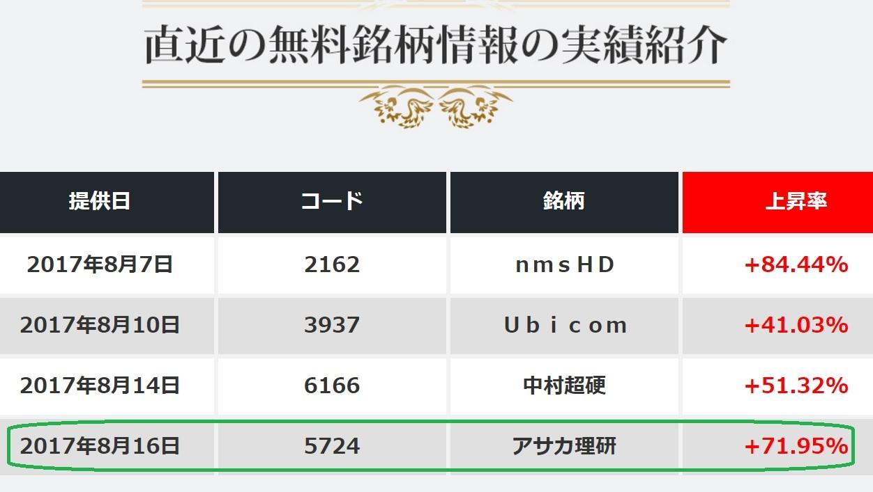 株×株推奨銘柄【5724】アサカ理研