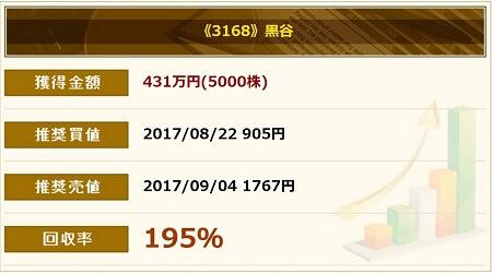 ビズ Biz 評判 株式情報サイト 投資顧問 推奨銘柄黒谷(3168)