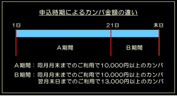 十十八株式情報 評判 被害 カンパ金額の説明
