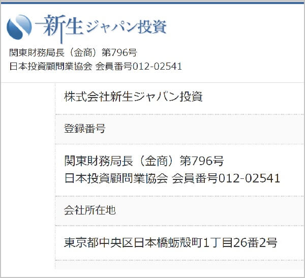 ジェイトレーダー j-trader Jトレーダー 評判 新生ジャパンの住所表記