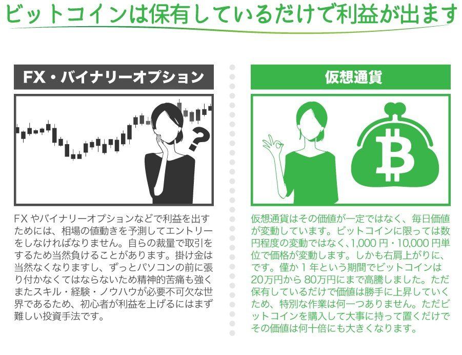 仮想通貨があなたの未来を支えます1