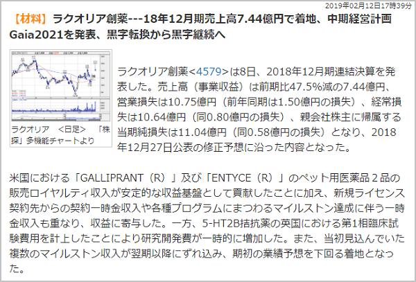 雅投資顧問 ラクオリア創薬(4579)  Gaia2021