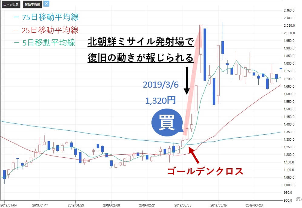 雅投資顧問 石川製作所 (6208) 株価 買い推奨