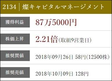 四季 SHIKI 投資顧問 評判 銘柄提供実績 燦キャピタル(2134)