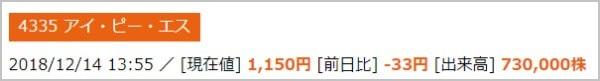 アレス投資顧問 アイ・ピー・エス(4335)