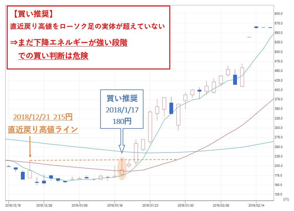 NUMBER 無料 アピックヤマダ(6300)買い推奨 株価
