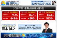 株プロフェット きちり(3082)
