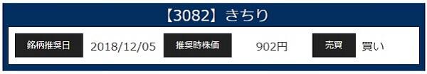 株プロフェット きちり(3082) 推奨内容