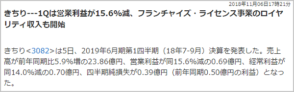 株プロフェット きちり(3082) 第一四半期決算