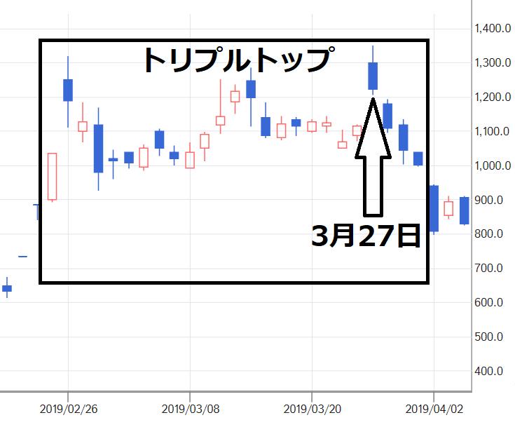 株価 口コミ アンジェス