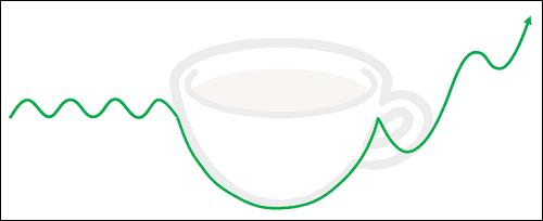 カップウィズハンドルのイメージ図