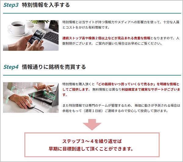 投資顧問ID HP サービス手順