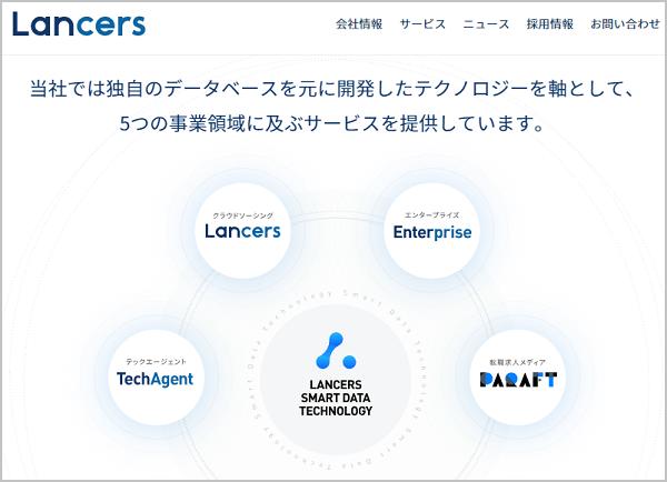 サービス概要 ランサーズ株式会社