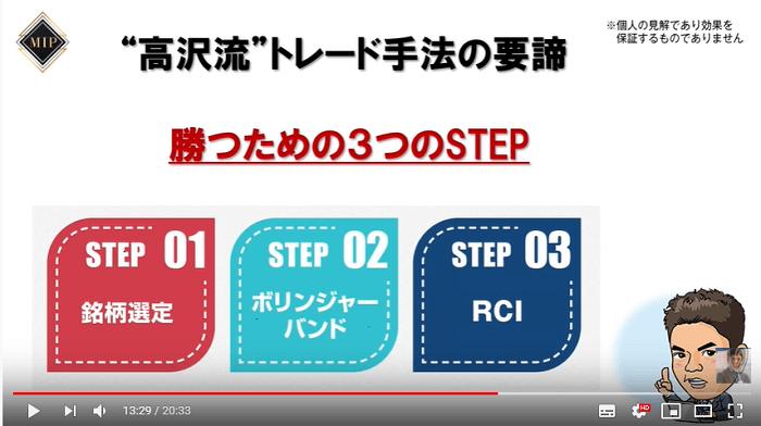 高沢健太 勝つための3つのSTEP