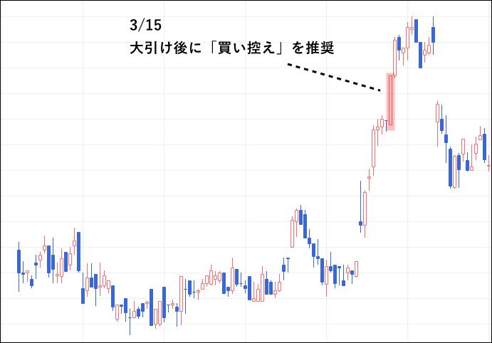 スターゼンの株価チャート