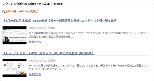 株式専門チャンネル