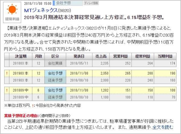 株エヴァンジェリスト 実績 エムティジェネックス(9820) IFIS株予報