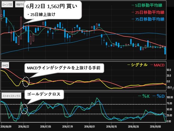 サラインベストメントサービス 評判 エムケイシステム(3910) 株価